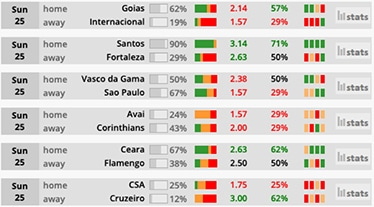 Acca Stats